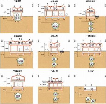「京王複々線化」の画像検索結果