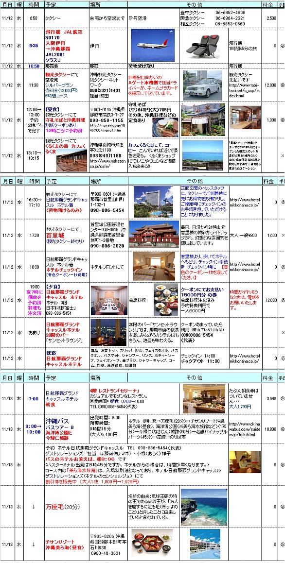 沖縄プラン1