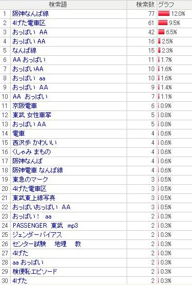 kensaku-word_3.jpg
