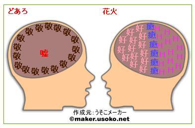 脳内メーカー3