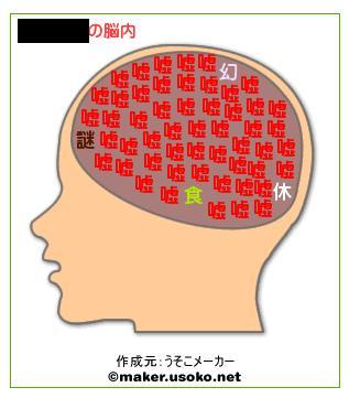 脳内メーカー7