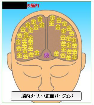 脳内メーカー8