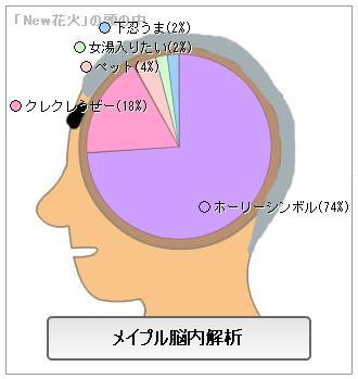 メイプル脳内2