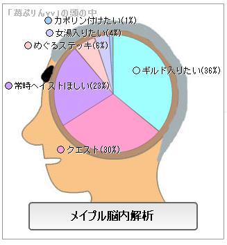 メイプル脳内4
