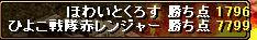 RedStone 08.080809212