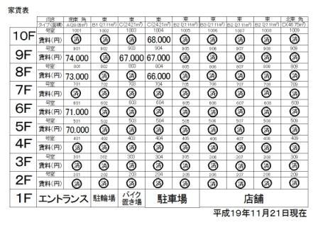 インベスト塚口S-FRONT 家賃表