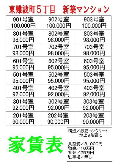 仮称阪神尼崎駅前マンション 家賃表