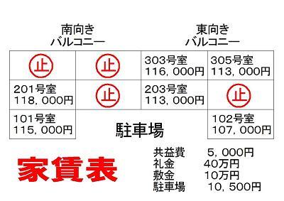 R0236011家賃表