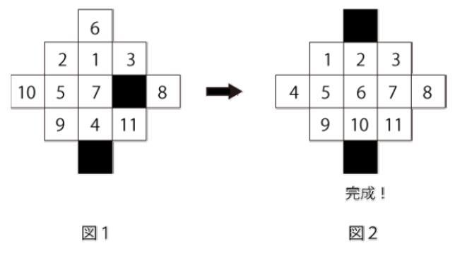 11パズル