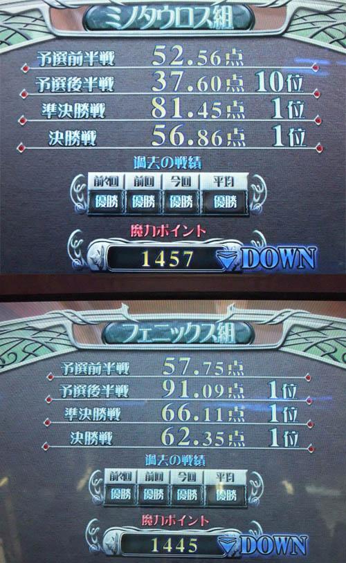 6連勝して魔力-50…_l ̄l○