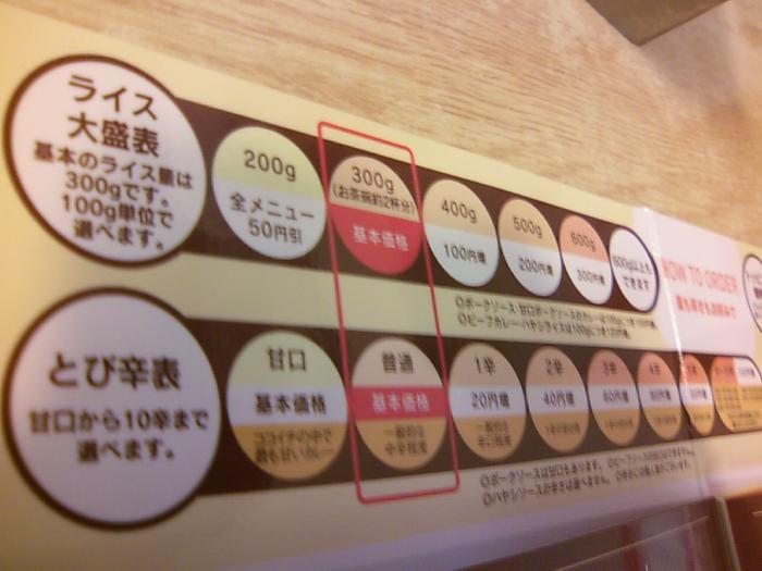 カレーハウスCoCo壱番屋 豊島区大塚店