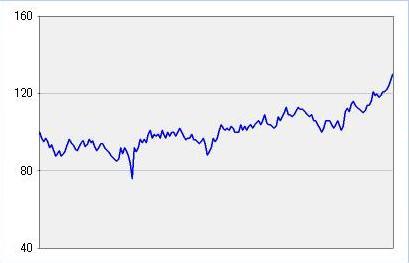 081221_graph.jpg
