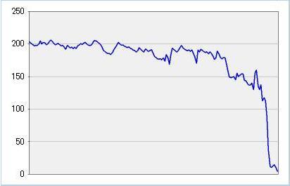 081223_graph.jpg