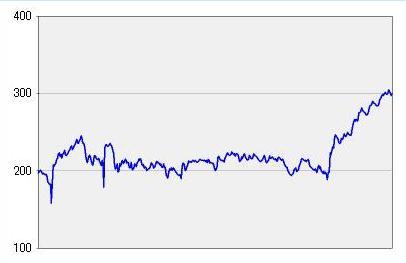081223_graph2.jpg
