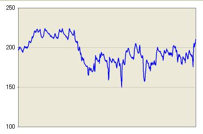 081224_graph.jpg