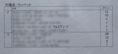 FCI四国インター2009 12