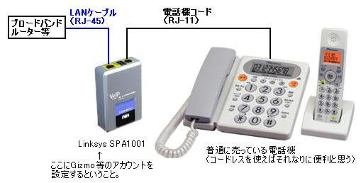 LinkSys1001.jpg