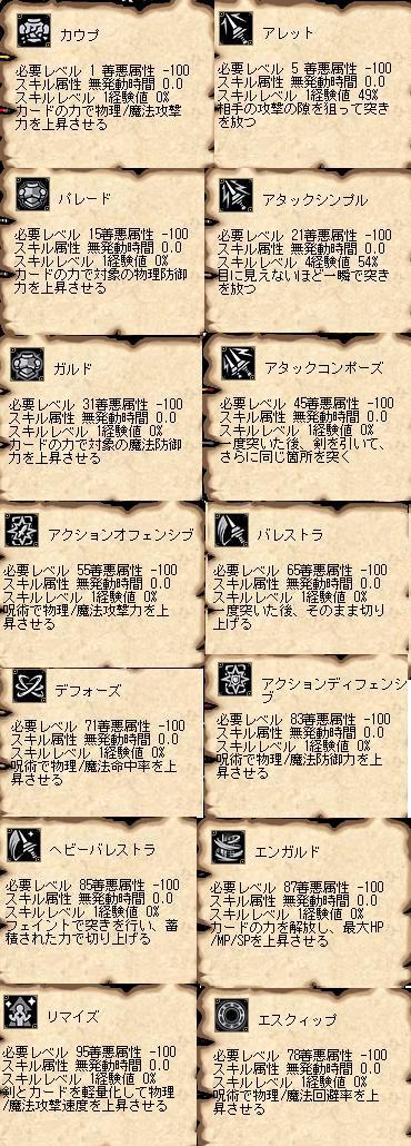 【預言者スキル】