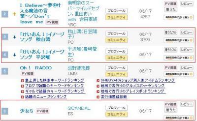 6月18日付オリコンランキング