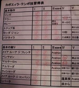 ヨシカイさんのスタンプカード