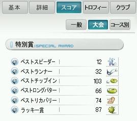 S3最終ステ5