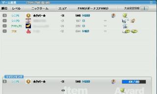 ★きゃりBL-31順位表