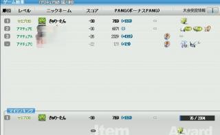 PW PP更新順位表