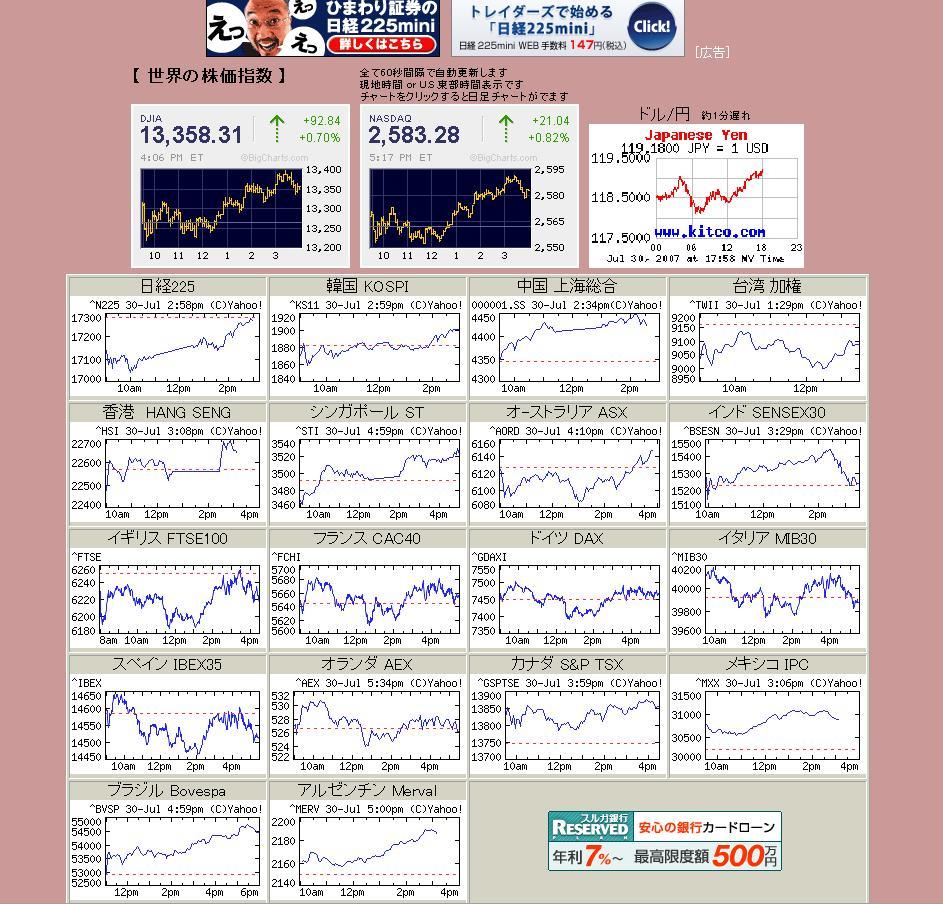の リアルタイム 株価 世界