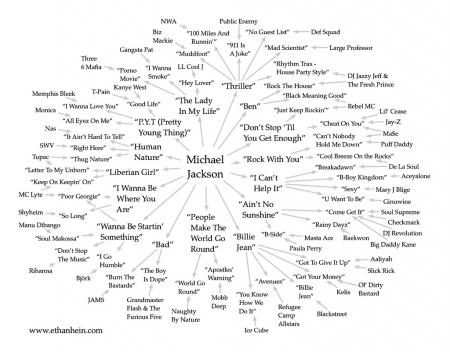 Michael Jackson_sample map