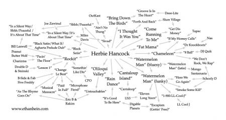 Herbie Hancock_sample map