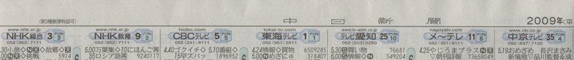 chunichi1.jpg