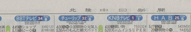 hokurikuchunichi1.jpg