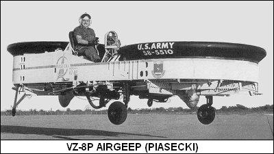 スピーダーバイク 米軍 ホバーバイク 新兵器 ミリタリー フライングジープ ロケットベルト