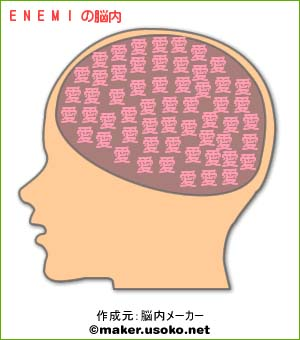 ENEMIの脳内②