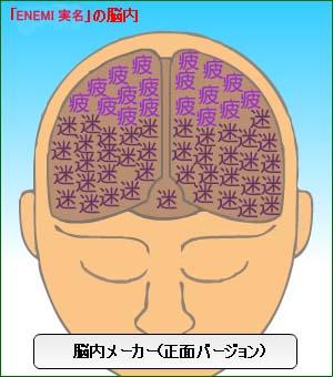 20070823実名脳内メーカー正面