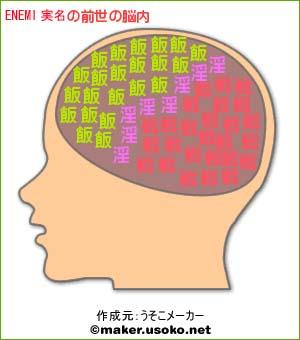 20070919前世の脳内メーカー(実名)