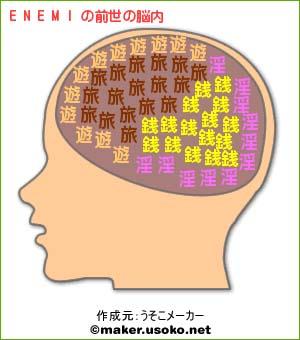 20070919前世の脳内メーカー(ENEMI)