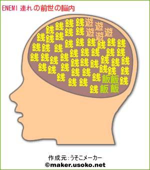 20070919前世の脳内メーカー(連れ)