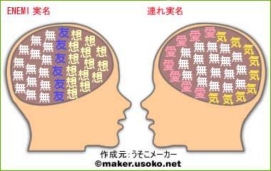 20070919脳内相性メーカー