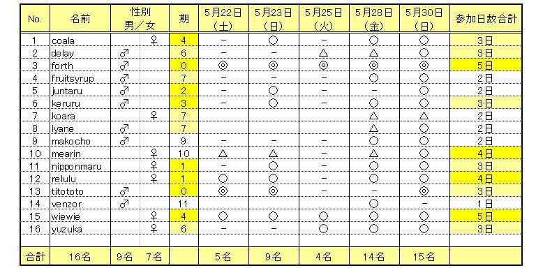 03rd_dance_member.jpg