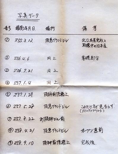 1980?大阪駅データ