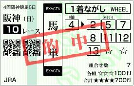 神戸新聞杯の的中馬券(I-PAT用)