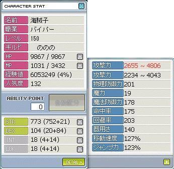 格闘150ステータス
