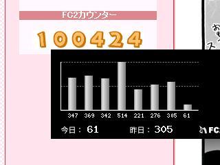 ありがとう10万HIT!
