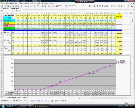 グラフィックス08.10.29