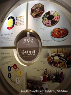 食物博物館