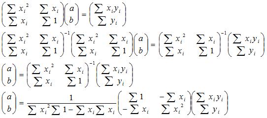 一次式近似