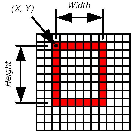 .NET Frameworkの場合の四角形の描画