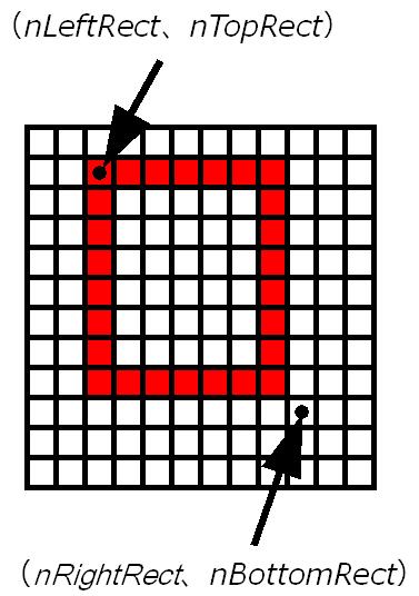 Win32APIの場合の四角形の描画