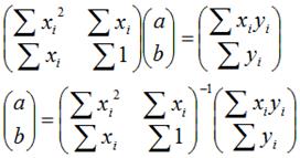 通常の最小二乗法の式